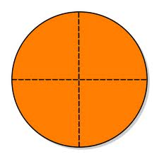 quia fractions