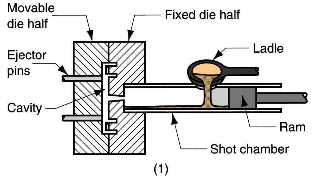 aluminium rolling processes principles & applications pdf
