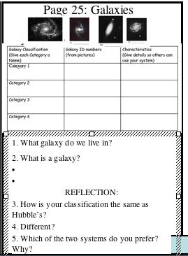 Types Of Galaxies Worksheet Free Worksheets Library | Download and ...