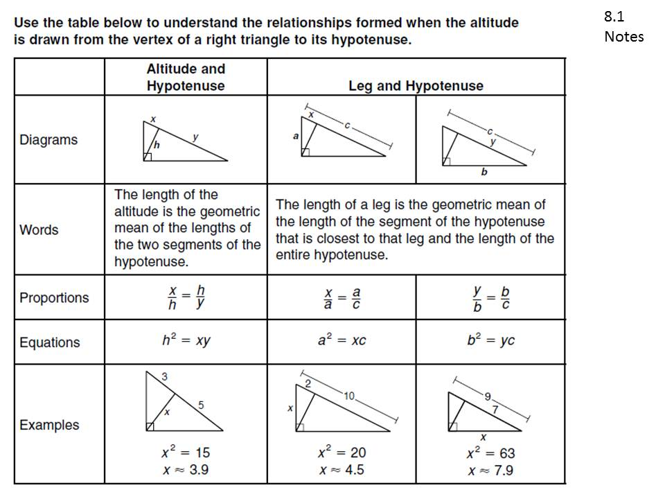 Quia - Class Page - 3rd Period Geometry