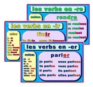 French Vocabulary Lists  Learn French at Lawless French