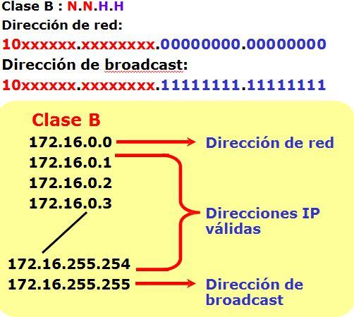 Day-2_-_IP_addressing_-_19.JPG