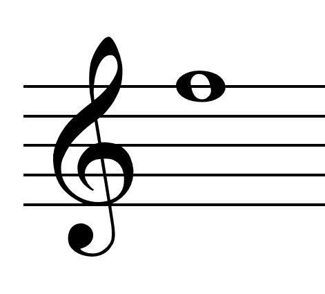 Treble Clef Review Music Quiz Quizizz