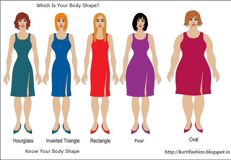 The Right Clothes for Your Body Type - Real Simple