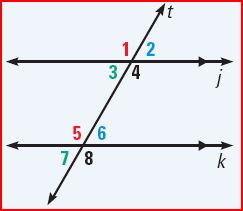 Collinear Geometry Notation
