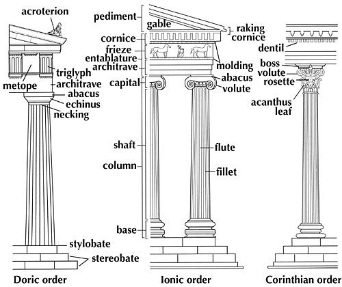 Ancient Greek Architecture - SGI's Green Group 2014-2015