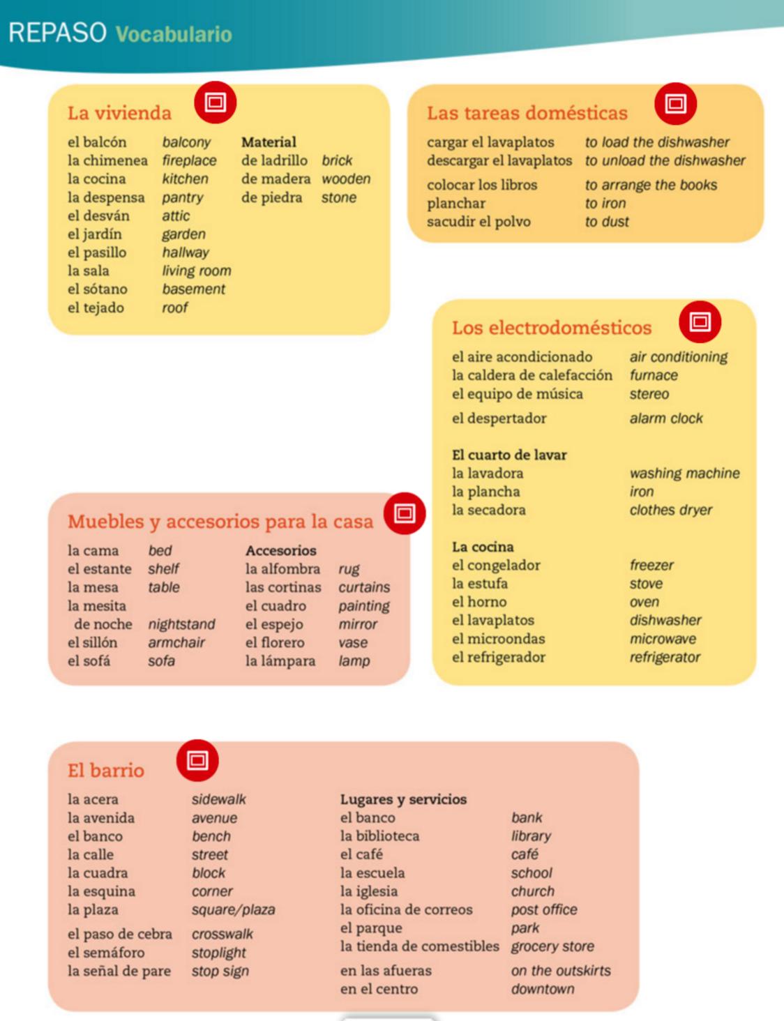 Quia Class Page 2016 17 Espa Ol Ii Per Odo 3 # Los Muebles Powerpoint