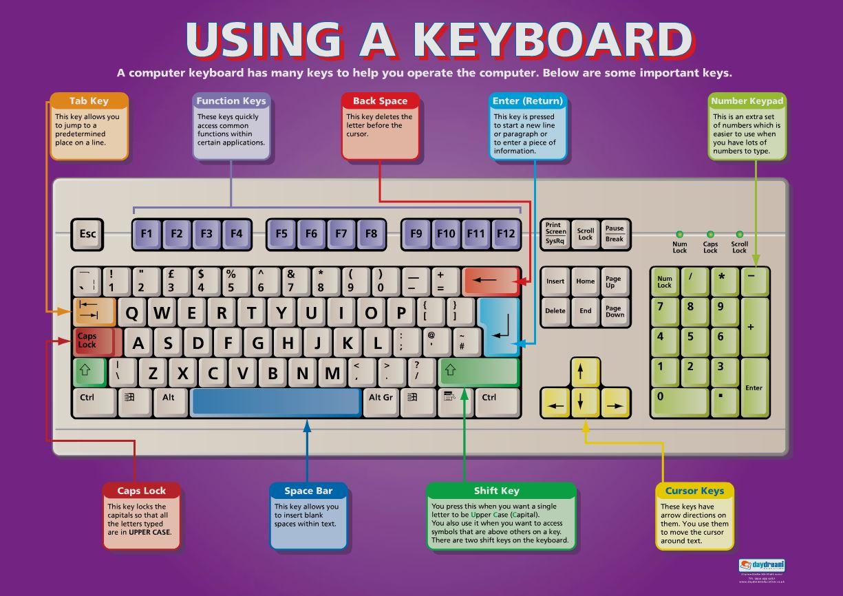 Quia Class Page Keyboarding