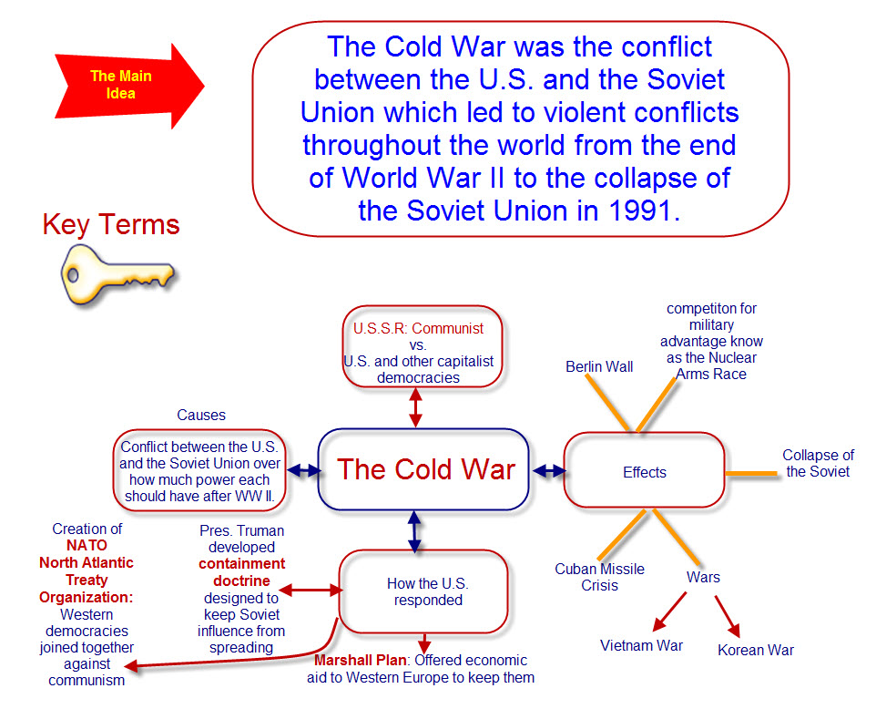 the geography of the cold war what was containment dbq essay Free essay on containment of communism available totally free at echeatcom the writer looks at containment policies in the cold war.