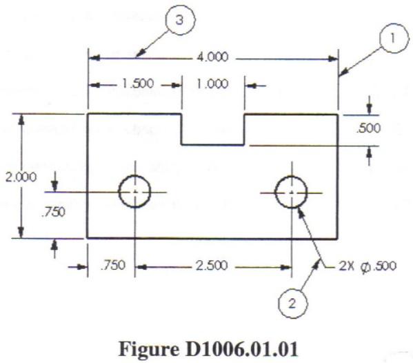 Quia 00601 Basic Dimensioning Skills Activity