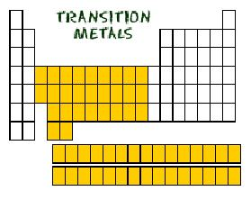 Quia chap 6 the periodic table chap 6 the periodic table urtaz Choice Image