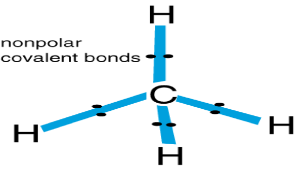 Quia Chap 6 Chemical Bonding Vocab