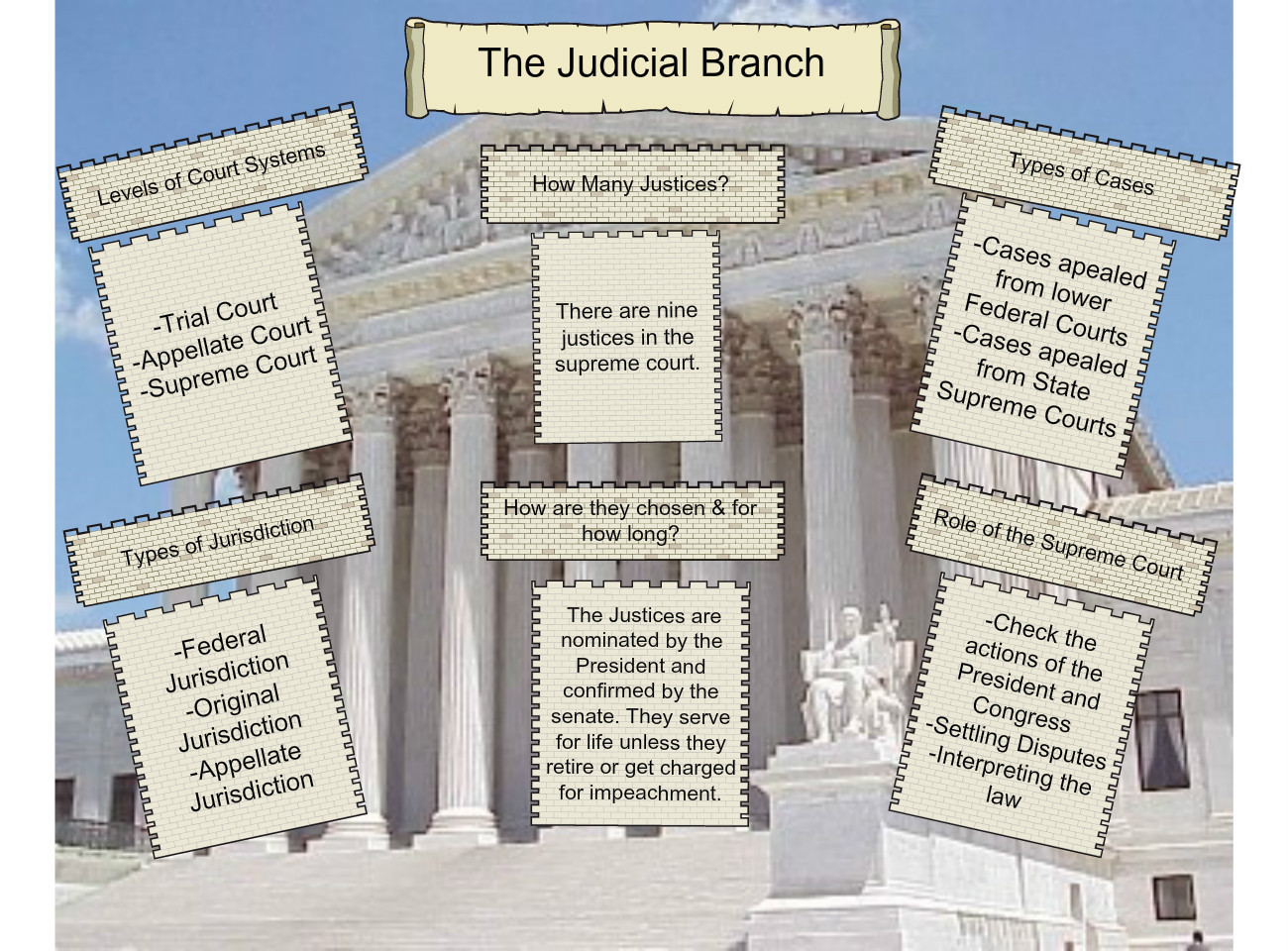 a discussion of the right to a free trial in the american judicial system The judiciary (also known as the judicial system or court system)  trial courts may be called courts of common  look up judiciary in wiktionary, the free.