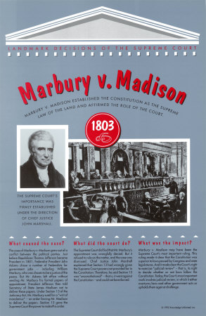 an introduction to the case of william marbury To james madison from william marbury, 16 december 1801  the chief justice  therefore did not deliver his judgment in the landmark case of marbury v.