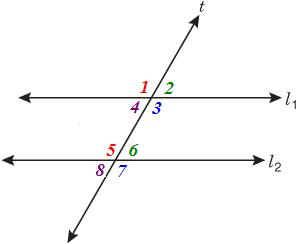 Quia types of angles - Same side exterior angles are congruent ...